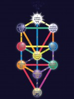 kabbalah_tree_of_life