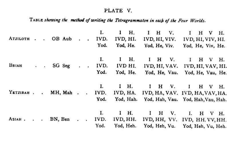Mathers-Kabbalah-1.5