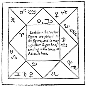 astrology_geomancy