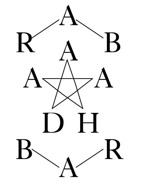 ABRHADABR1